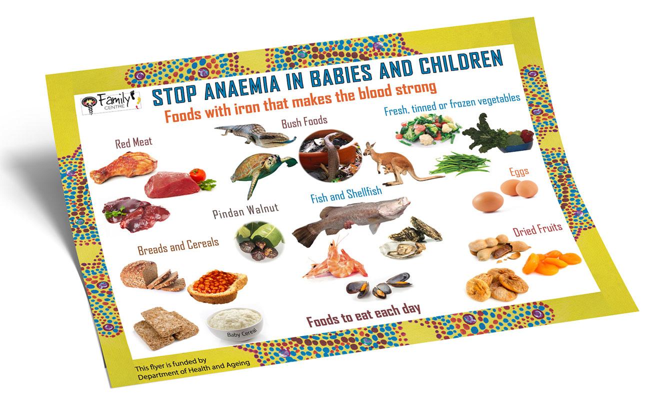 BRAMS Anaemia Fact Sheet 1